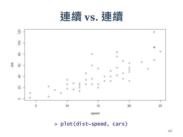 > plot(dist~speed, cars) 連續 vs. 連續 147