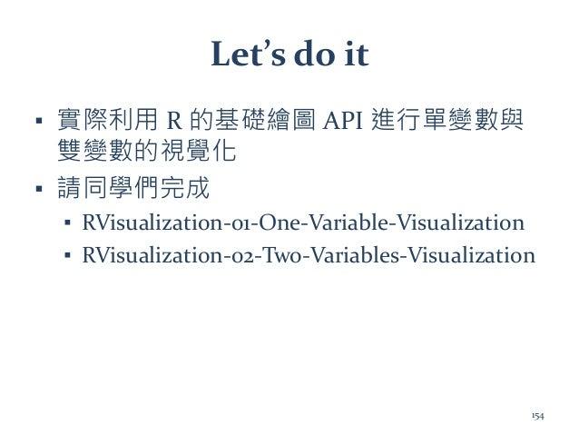 Let's do it ▪ 實際利用 R 的基礎繪圖 API 進行單變數與 雙變數的視覺化 ▪ 請同學們完成 ▪ RVisualization-01-One-Variable-Visualization ▪ RVisualization-02-...