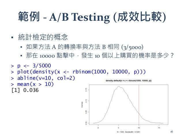 範例 - A/B Testing (成效比較) ▪ 統計檢定的概念 ▪ 如果方法 A 的轉換率與方法 B 相同 (3/5000) ▪ 那在 10000 點擊中,發生 10 個以上購買的機率是多少? > p <- 3/5000 > plot(de...