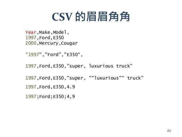 "CSV 的眉眉角角 Year,Make,Model, 1997,Ford,E350 2000,Mercury,Cougar ""1997"",""Ford"",""E350"", 1997,Ford,E350,""super, luxurious truck..."