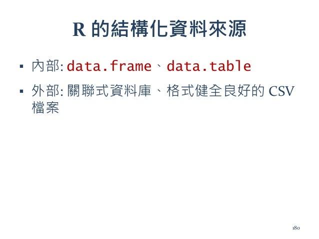 R 的結構化資料來源 ▪ 內部: data.frame、data.table ▪ 外部: 關聯式資料庫、格式健全良好的 CSV 檔案 180