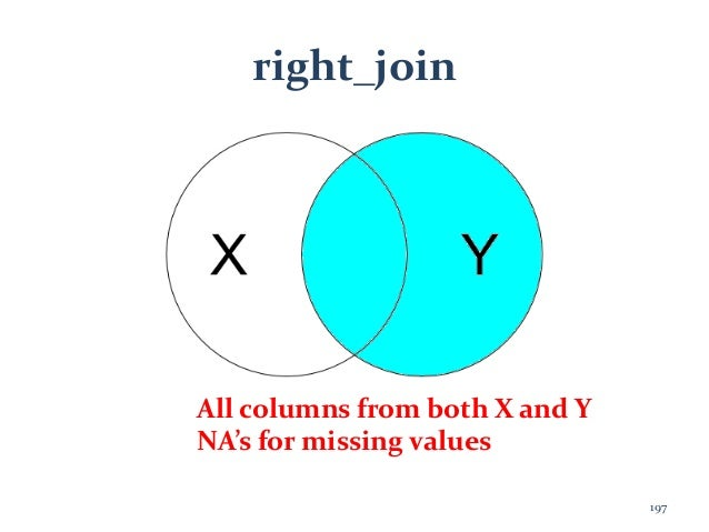 right_join All columns from both X and Y NA's for missing values 197