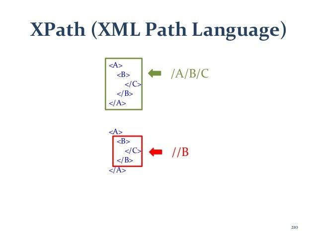 XPath (XML Path Language) <A> <B> </C> </B> </A> /A/B/C <A> <B> </C> </B> </A> //B 210