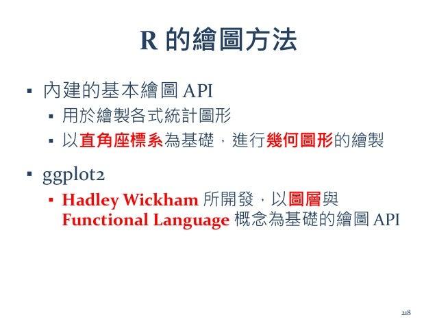 R 的繪圖方法 ▪ 內建的基本繪圖 API ▪ 用於繪製各式統計圖形 ▪ 以直角座標系為基礎,進行幾何圖形的繪製 ▪ ggplot2 ▪ Hadley Wickham 所開發,以圖層與 Functional Language 概念為基礎的繪圖 ...