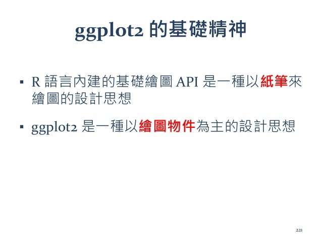 ggplot2 的基礎精神 ▪ R 語言內建的基礎繪圖 API 是一種以紙筆來 繪圖的設計思想 ▪ ggplot2 是一種以繪圖物件為主的設計思想 221