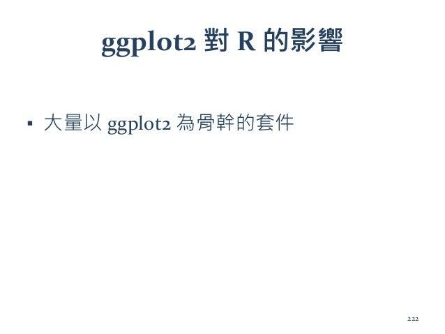 ggplot2 對 R 的影響 ▪ 大量以 ggplot2 為骨幹的套件 222