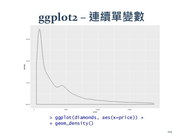 ggplot2 – 連續單變數 > ggplot(diamonds, aes(x=price)) + + geom_density() 224