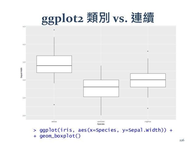ggplot2 類別 vs. 連續 > ggplot(iris, aes(x=Species, y=Sepal.Width)) + + geom_boxplot() 226