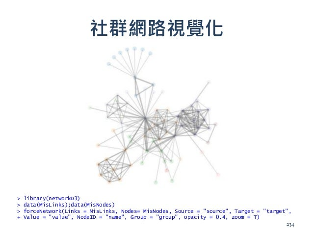 """社群網路視覺化 > library(networkD3) > data(MisLinks);data(MisNodes) > forceNetwork(Links = MisLinks, Nodes= MisNodes, Source = """"s..."""