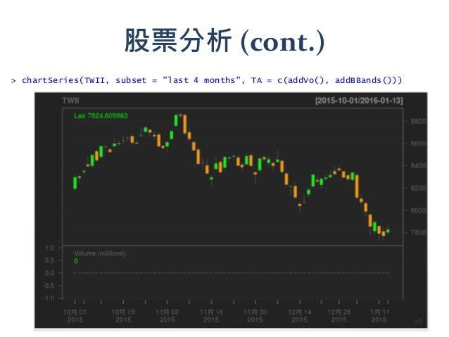 """股票分析 (cont.) > chartSeries(TWII, subset = """"last 4 months"""", TA = c(addVo(), addBBands())) 28"""