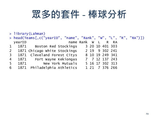 "眾多的套件 - 棒球分析 > library(Lahman) > head(Teams[,c(""yearID"", ""name"", ""Rank"", ""W"", ""L"", ""R"", ""RA"")]) yearID name Rank W L R RA ..."