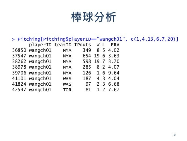 "棒球分析 > Pitching[Pitching$playerID==""wangch01"", c(1,4,13,6,7,20)] playerID teamID IPouts W L ERA 36850 wangch01 NYA 349 8 5..."