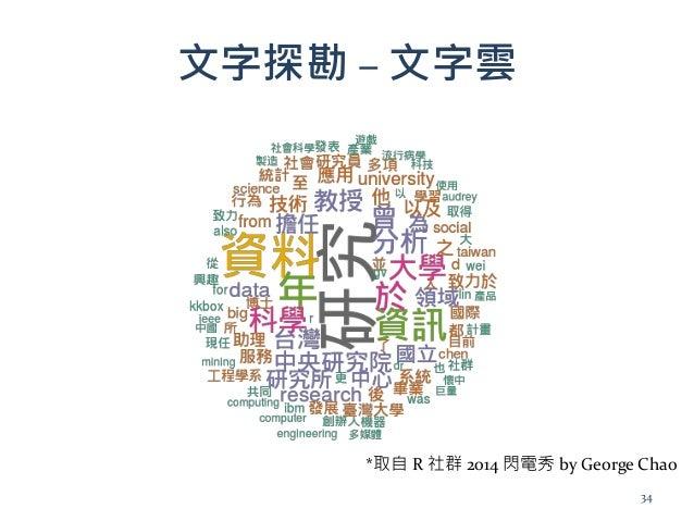 文字探勘 – 文字雲 34 *取自 R 社群 2014 閃電秀 by George Chao