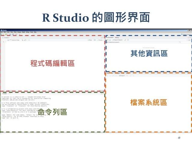 R Studio 的圖形界面 程式碼編輯區 命令列區 其他資訊區 檔案系統區 41