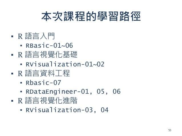 本次課程的學習路徑 ▪ R 語言入門 ▪ RBasic-01~06 ▪ R 語言視覺化基礎 ▪ RVisualization-01~02 ▪ R 語言資料工程 ▪ Rbasic-07 ▪ RDataEngineer-01, 05, 06 ▪ R...