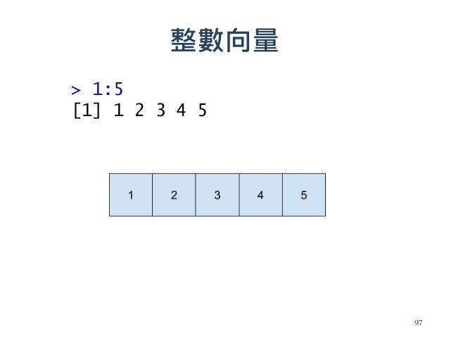 整數向量 > 1:5 [1] 1 2 3 4 5 97