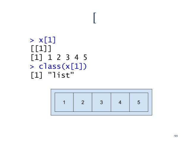 """[ > x[1] [[1]] [1] 1 2 3 4 5 > class(x[1]) [1] """"list"""" 99"""