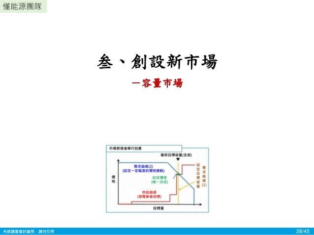 20170329_日本電力市場的新規劃