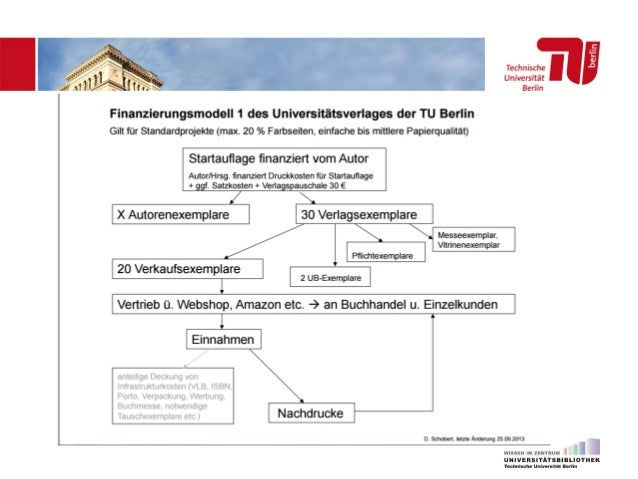 Open Access Universitätsverlag TU Berlin