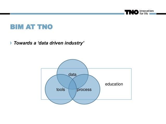 BIM AT TNO Towards a 'data driven industry' education data processtools