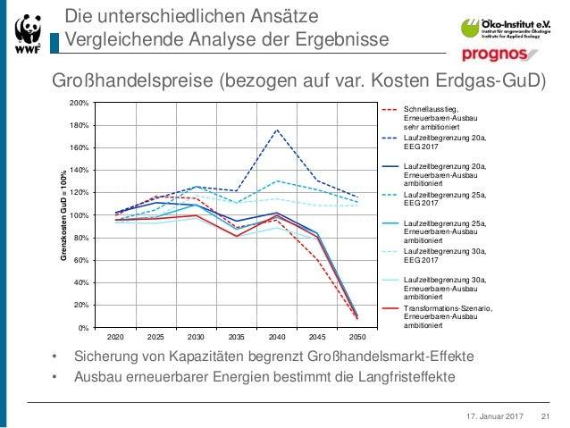 Niedlich Kohlegefeuertes Diagramm Fotos - Die Besten Elektrischen ...