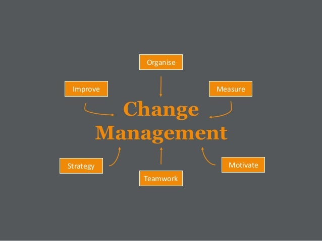 Change Management In Healthcare Case Study Hict
