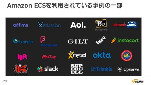 29 Amazon ECSを利用されている事例の一部