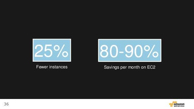 36 25% Fewer instances 80-90% Savings per month on EC2