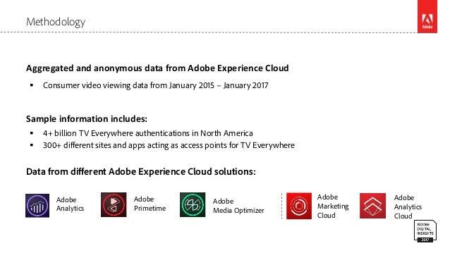 ADI State Of Digital Video Slide 2