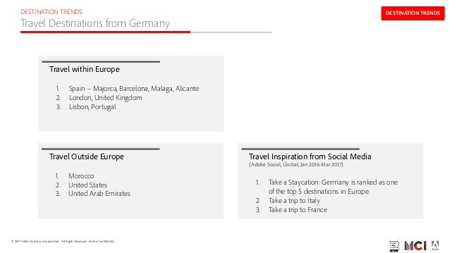 a report on a trip to europe Create your trips assessment the online assessment will guide you through filling out your trips worksheet step by step it will assist you in calculating your travel route times and distances, it will provide you the risks associated with your trip, and it will automatically format your trips assessment into a pdf and send it to whatever email address you specify.