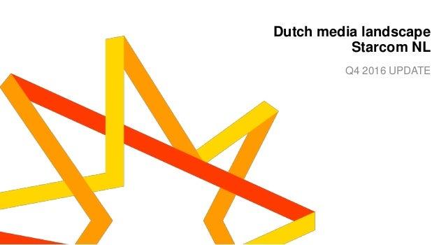 1 Dutch media landscape Starcom NL Q4 2016 UPDATE