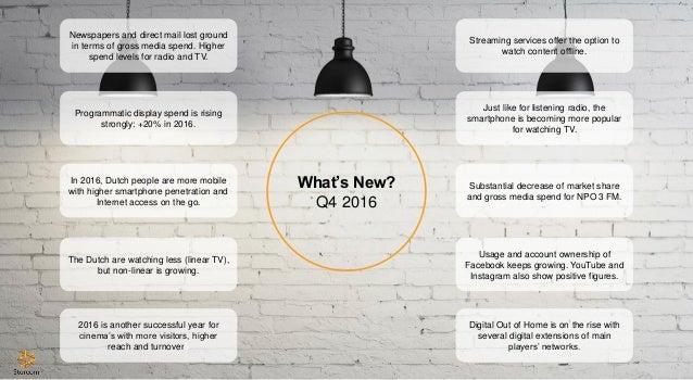 Dutch media landscape 2016 Q4 update by Starcom
