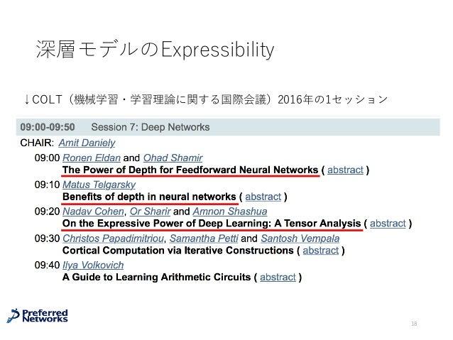 深層モデルのExpressibility 18 ↓COLT(機械学習・学習理論に関する国際会議)2016年の1セッション
