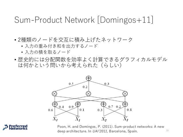 Sum-Product Network [Domingos+11] • 2種類のノードを交互に積み上げたネットワーク • ⼊⼒の重み付き和を出⼒するノード • ⼊⼒の積を取るノード • 歴史的には分配関数を効率よく計算できるグラフィカルモデル ...