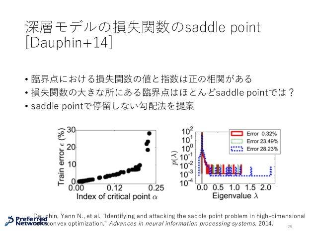 深層モデルの損失関数のsaddle point [Dauphin+14] • 臨界点における損失関数の値と指数は正の相関がある • 損失関数の⼤きな所にある臨界点はほとんどsaddle pointでは? • saddle pointで停留しない...