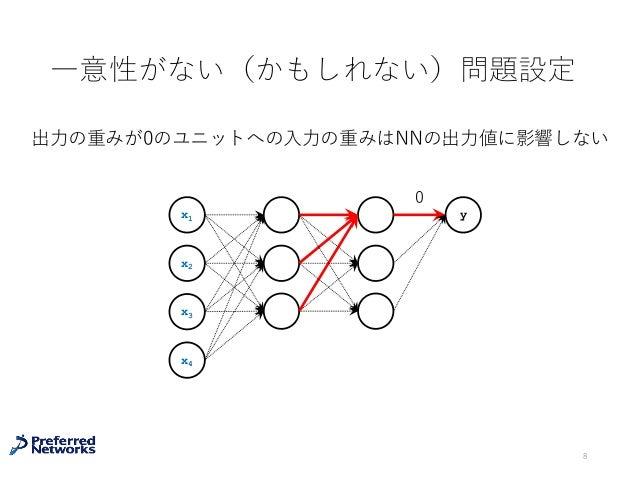 ⼀意性がない(かもしれない)問題設定 8 x1 x2 x3 x4 y 0 出⼒の重みが0のユニットへの⼊⼒の重みはNNの出⼒値に影響しない