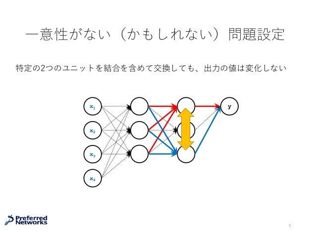 ⼀意性がない(かもしれない)問題設定 9 x1 x2 x3 x4 y 特定の2つのユニットを結合を含めて交換しても、出⼒の値は変化しない
