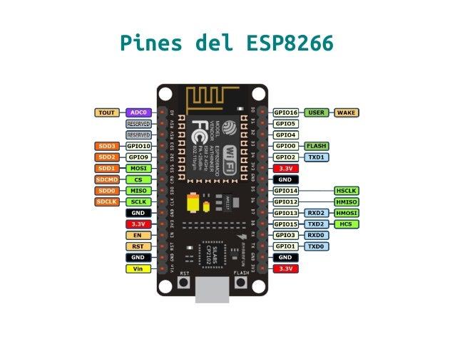 Pines del ESP8266