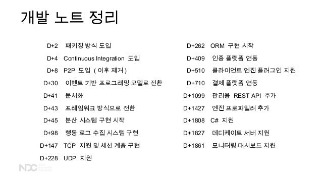 개발 노트 정리 D+2 패키징 방식 도입 D+262 ORM 구현 시작 D+4 Continuous Integration 도입 D+409 인증 플랫폼 연동 D+8 P2P 도입 ( 이후 제거 ) D+510 클라이언트 엔진 플...