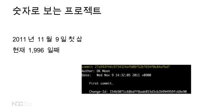 2011 년 11 월 9 일 첫 삽 현재 1,996 일째 숫자로 보는 프로젝트