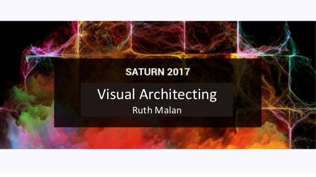 Ruth Malan Visual Architecting Ruth Malan