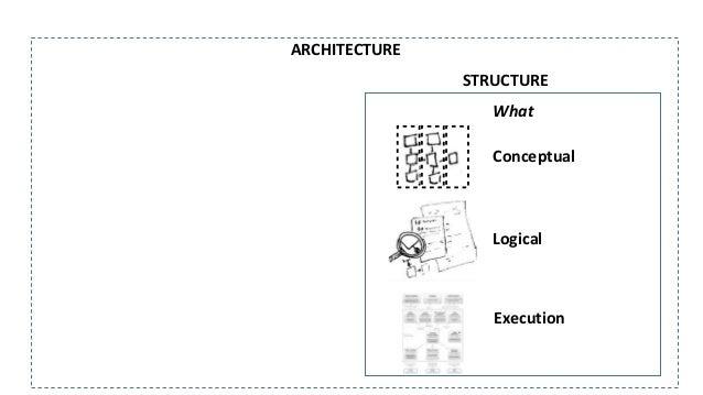 Source: Martin Fowler http://martinfowler.com/articles/lmax.html LMAX Disruptor Mechanism Challenges: A trading platform n...