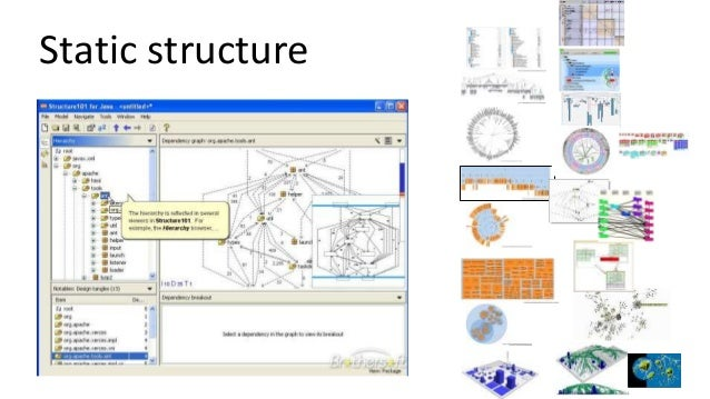 61 System Design Intention (what should be) System Design Reflection (what is)