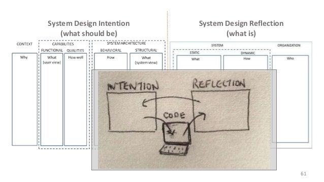 Visual Architecting