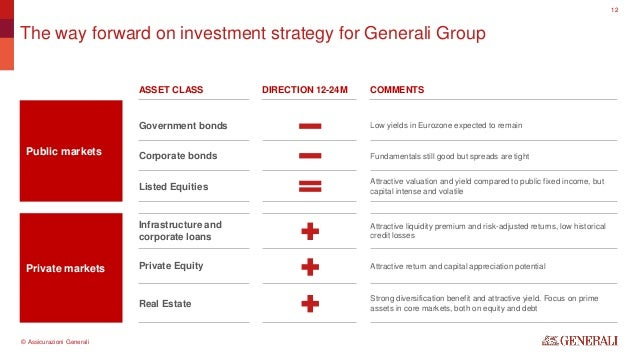 Generali investments private equity paris electra investment trust share price