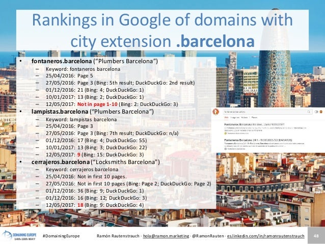 How to make money with keyword domains domaining europe 2017 - Antenista en barcelona ...