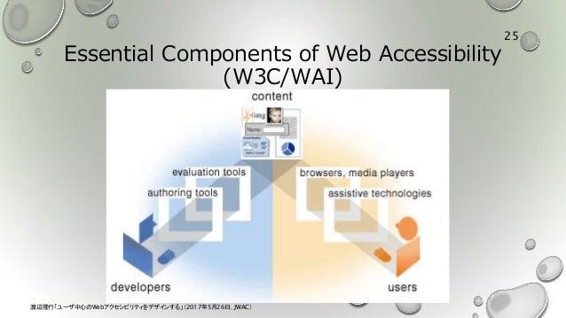 Essential Components of Web Accessibility (W3C/WAI) 渡辺隆行「ユーザ中心のWebアクセシビリティをデザインする」(2017年5月26日,JWAC) 25