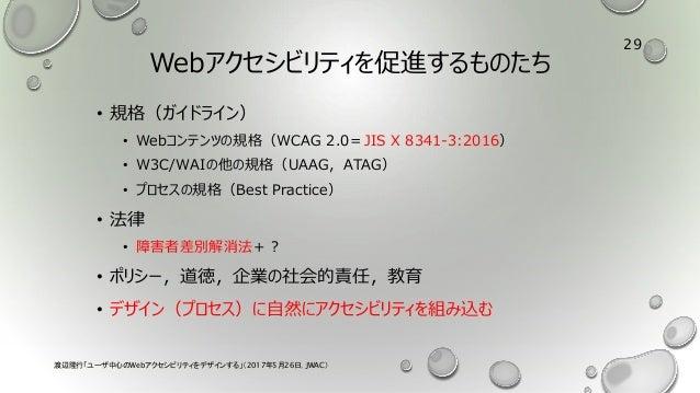 Webアクセシビリティを促進するものたち • 規格(ガイドライン) • Webコンテンツの規格(WCAG 2.0=JIS X 8341-3:2016) • W3C/WAIの他の規格(UAAG,ATAG) • プロセスの規格(Best Pract...