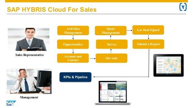 sap hybris cloud crm event sap hybris cloud for customer for sales. Black Bedroom Furniture Sets. Home Design Ideas