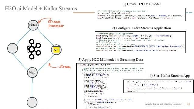 52Apache Kafka and Machine Learning H2O.ai Model + Kafka Streams Filter Map 1) Create H2O ML model 2) Configure Kafka Stre...